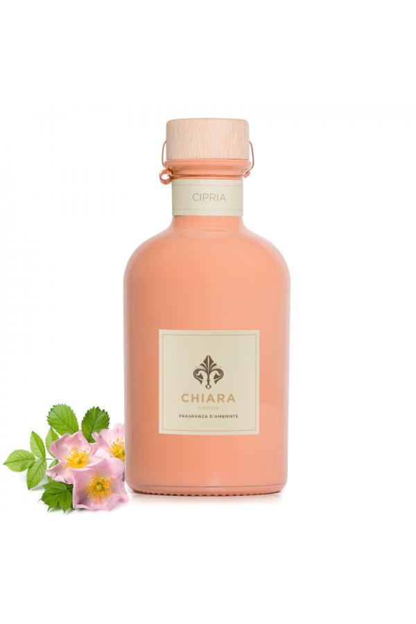 Cipria – kompozycja w kolorowej butelce 250 ml